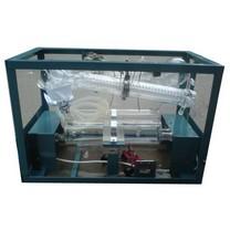 Бидистилляторы стеклянные